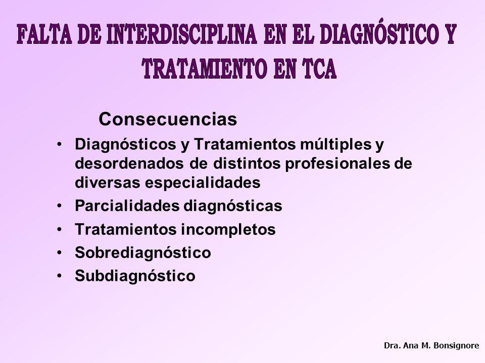 FALTA DE INTERDISCIPLINA EN EL DIAGNÓSTICO Y