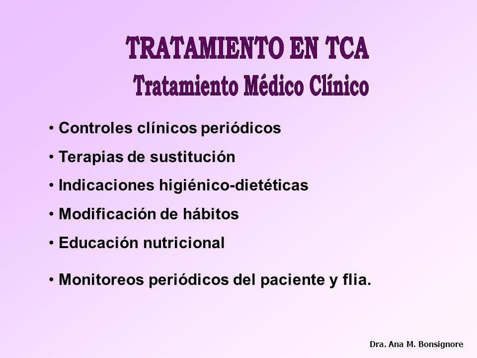 Tratamiento Médico Clínico