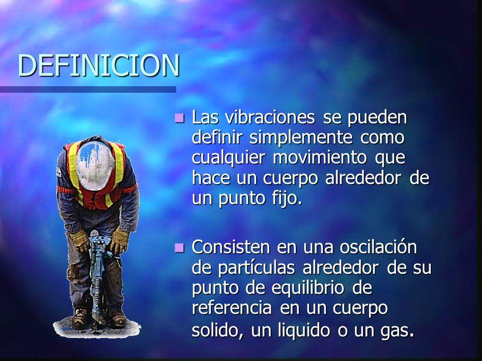 DEFINICION Las vibraciones se pueden definir simplemente como cualquier movimiento que hace un cuerpo alrededor de un punto fijo.