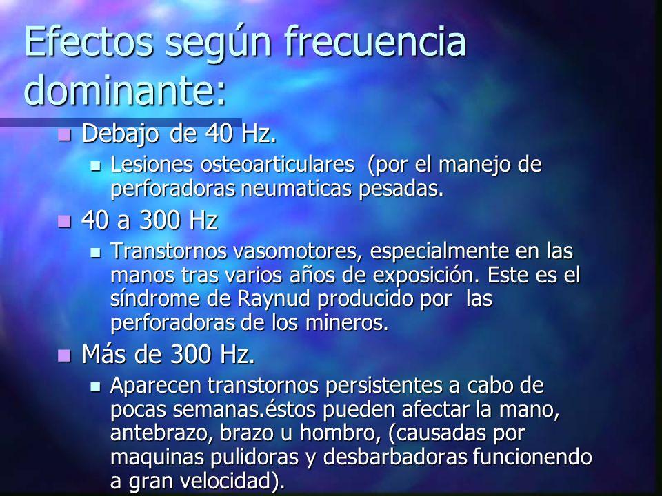 Efectos según frecuencia dominante: