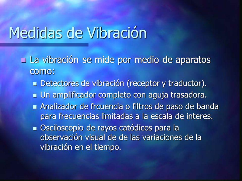 Medidas de Vibración La vibración se mide por medio de aparatos como: