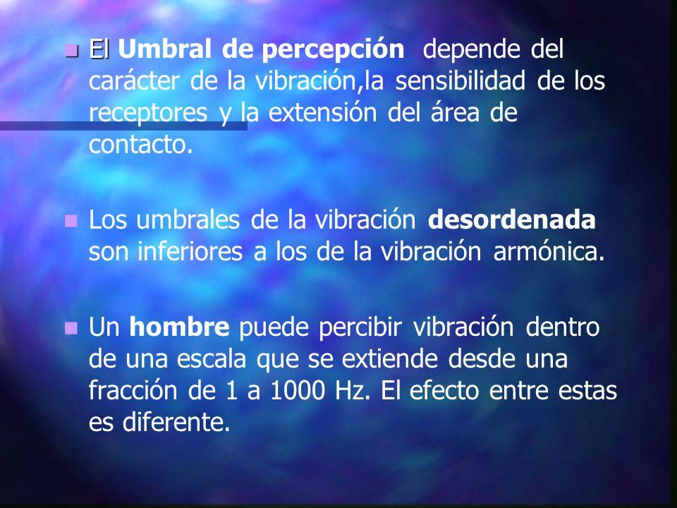El Umbral de percepción depende del carácter de la vibración,la sensibilidad de los receptores y la extensión del área de contacto.