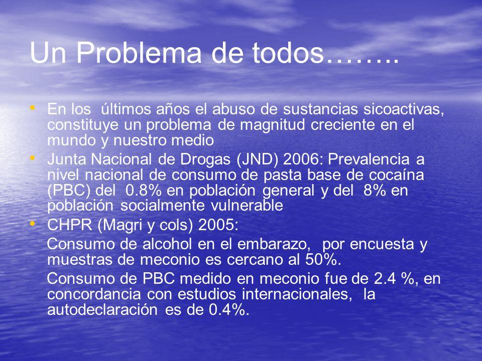 Un Problema de todos……..