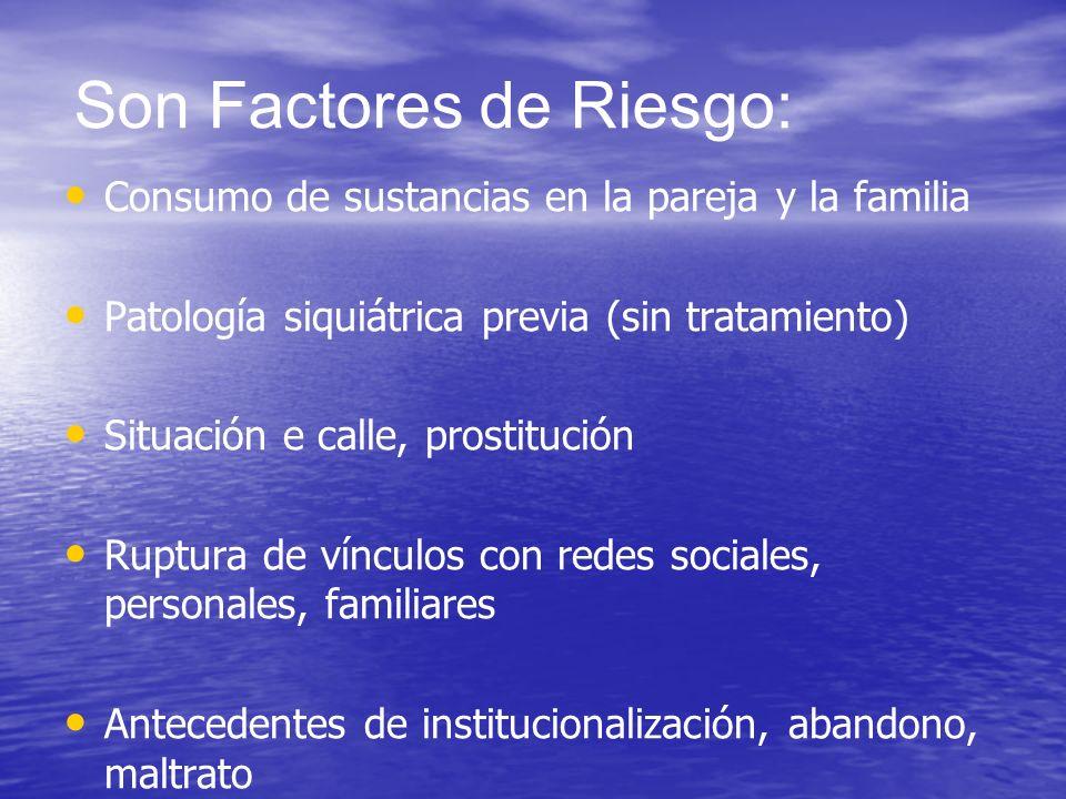 Son Factores de Riesgo: