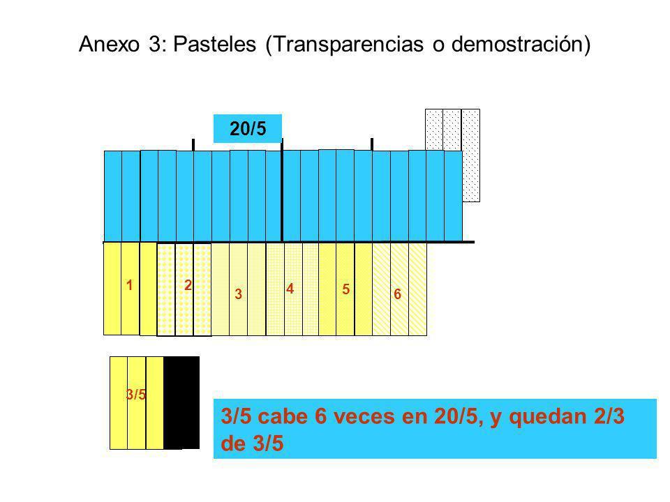 Anexo 3: Pasteles (Transparencias o demostración)