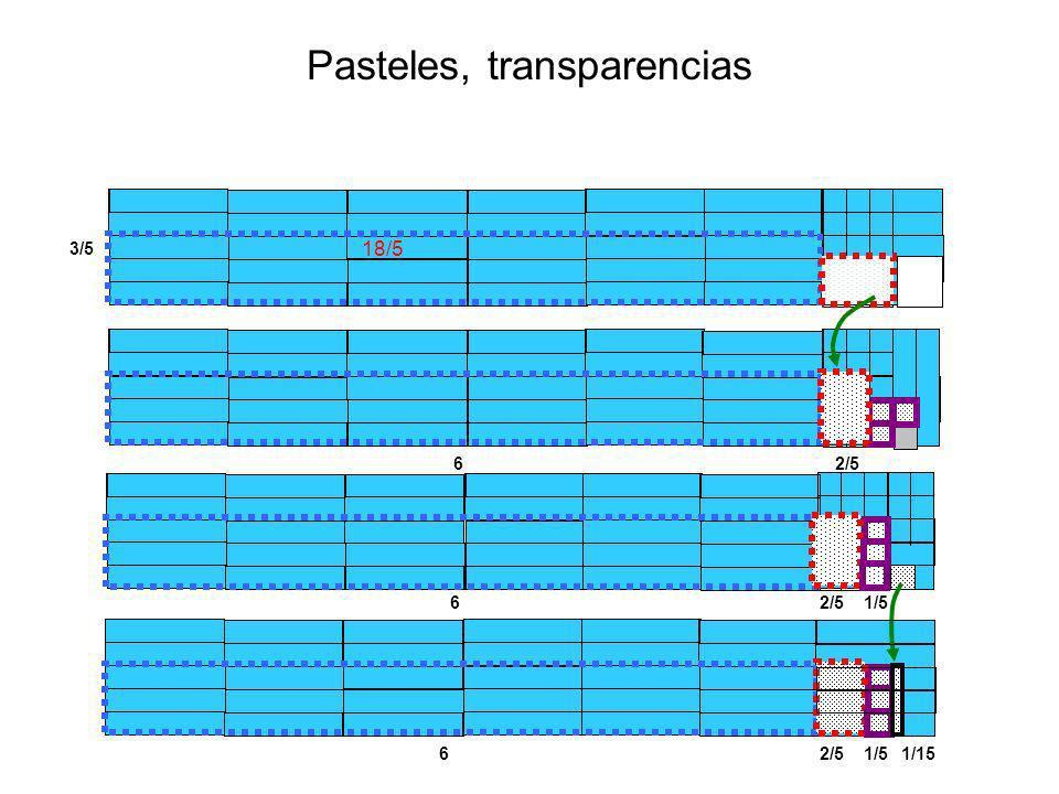 Pasteles, transparencias