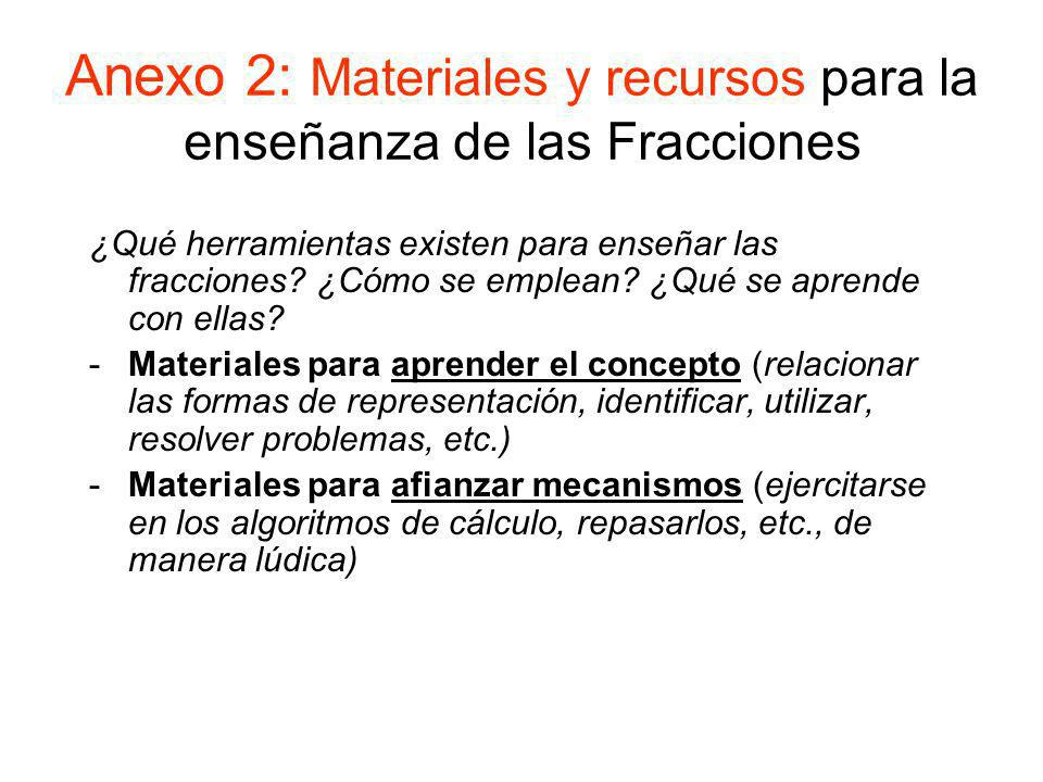 Anexo 2: Materiales y recursos para la enseñanza de las Fracciones