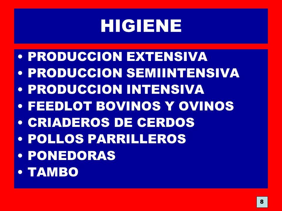 HIGIENE PRODUCCION EXTENSIVA PRODUCCION SEMIINTENSIVA