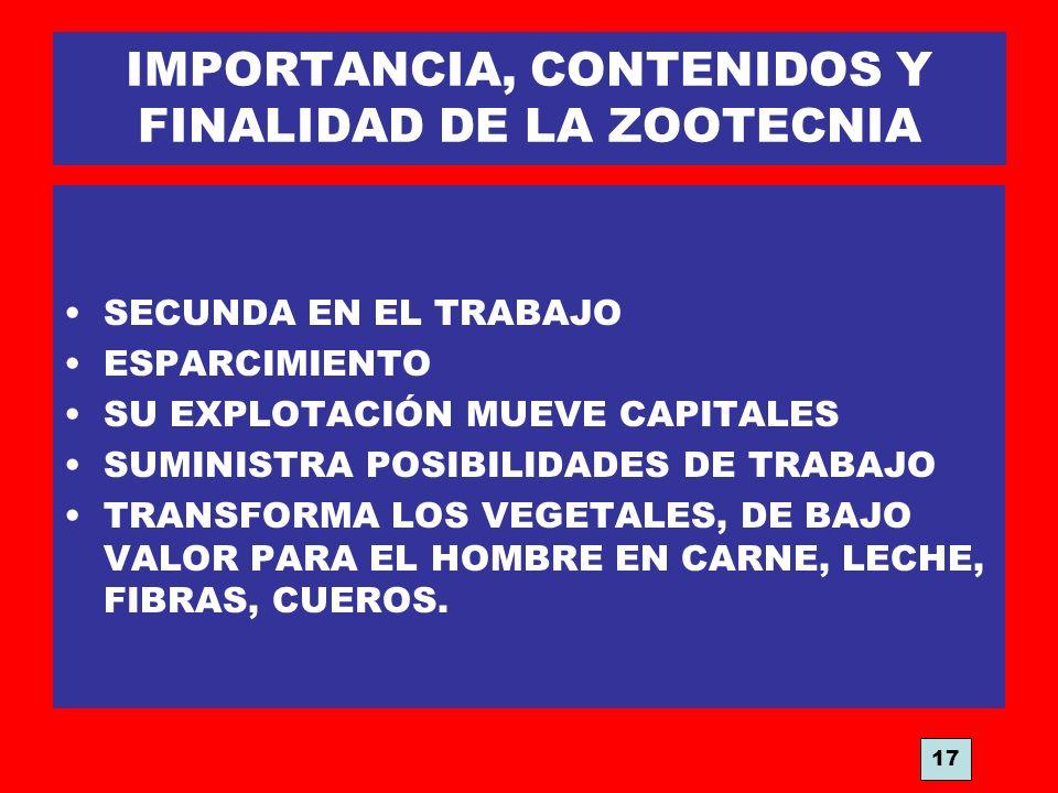 IMPORTANCIA, CONTENIDOS Y FINALIDAD DE LA ZOOTECNIA