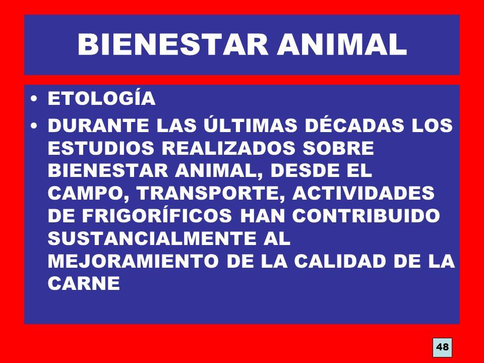BIENESTAR ANIMAL ETOLOGÍA
