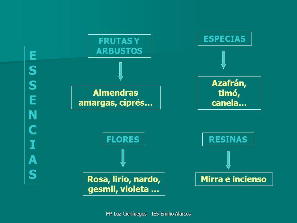 Almendras amargas, ciprés… Rosa, lirio, nardo, gesmil, violeta …