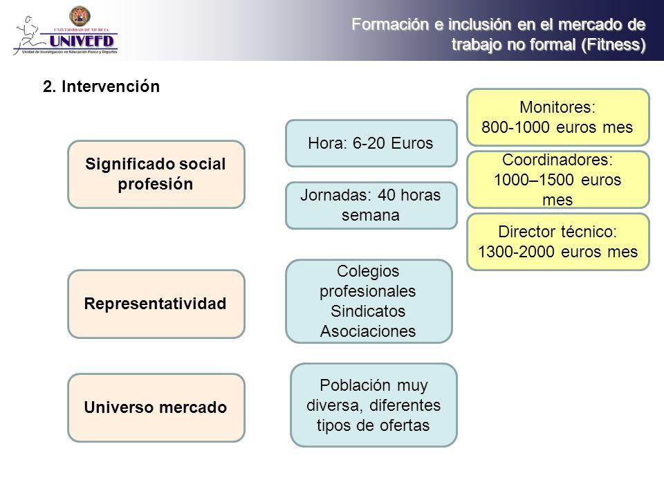 Significado social profesión