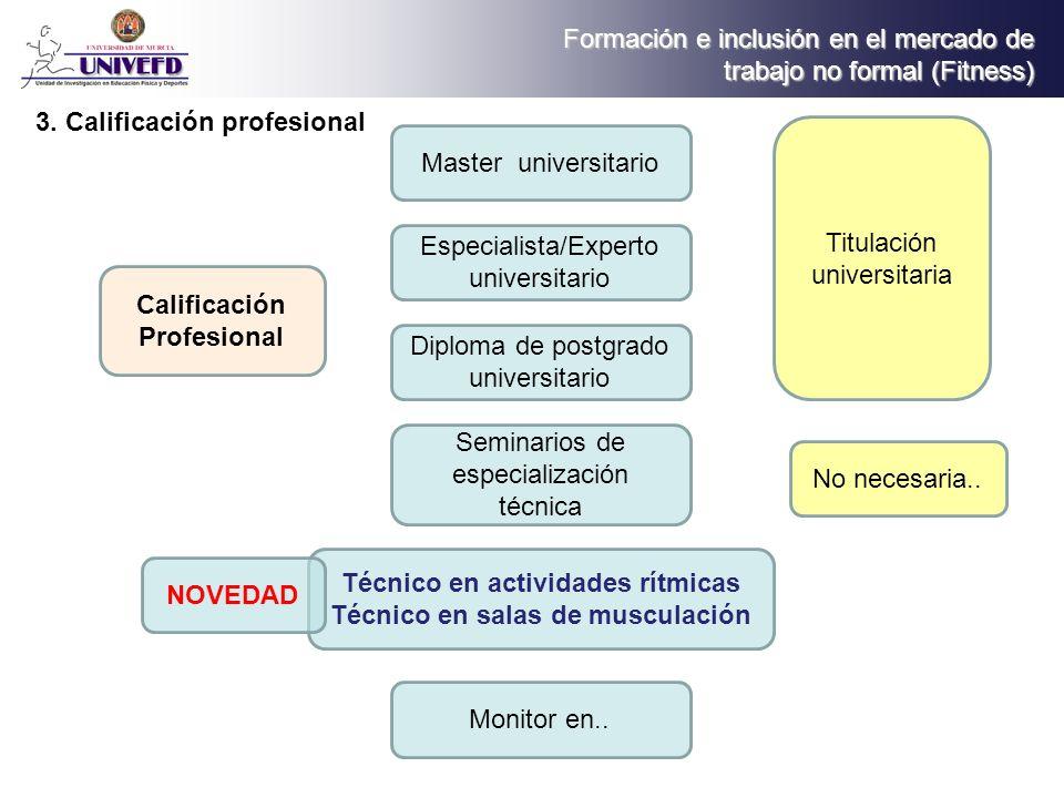 Técnico en actividades rítmicas Técnico en salas de musculación