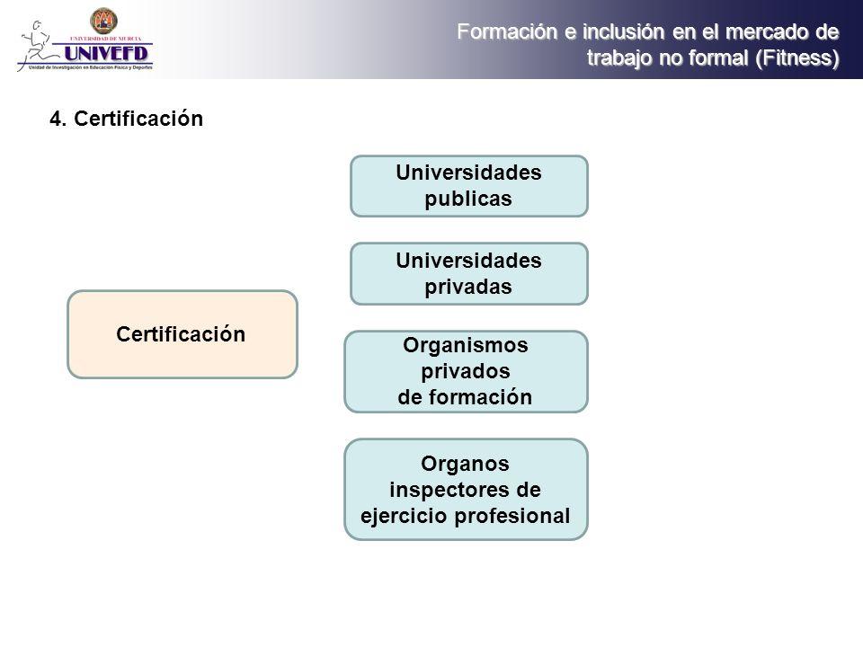 Universidades publicas
