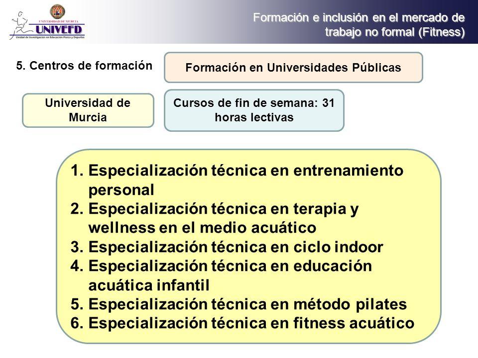 Especialización técnica en entrenamiento personal