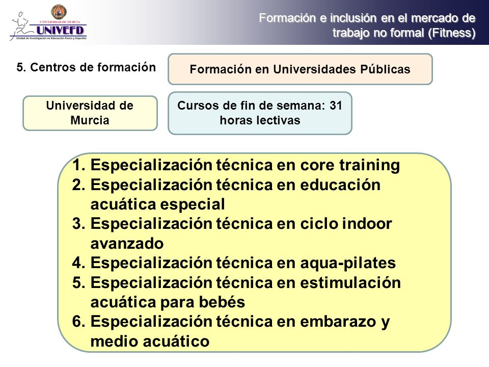 Especialización técnica en core training
