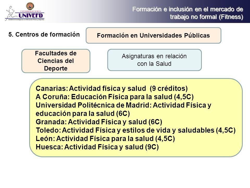 Formación en Universidades Públicas Facultades de Ciencias del Deporte