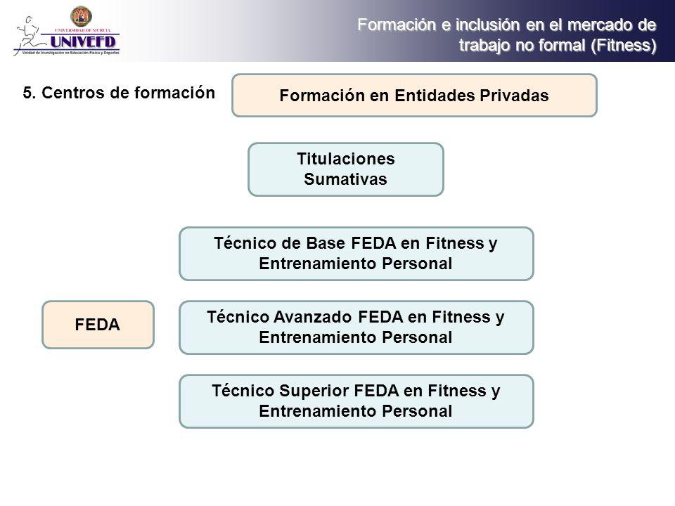 Formación en Entidades Privadas 5. Centros de formación