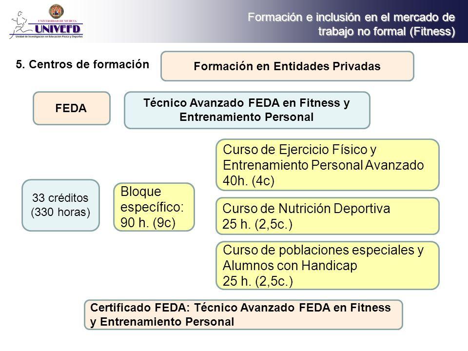 Curso de Ejercicio Físico y Entrenamiento Personal Avanzado 40h. (4c)