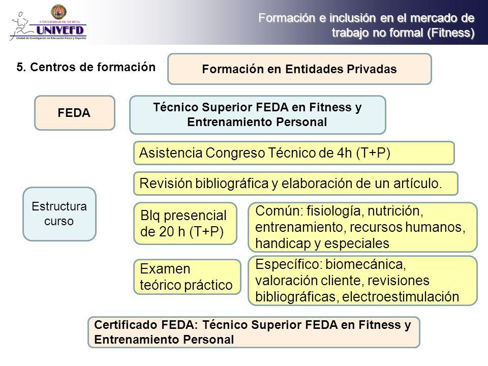 Asistencia Congreso Técnico de 4h (T+P)