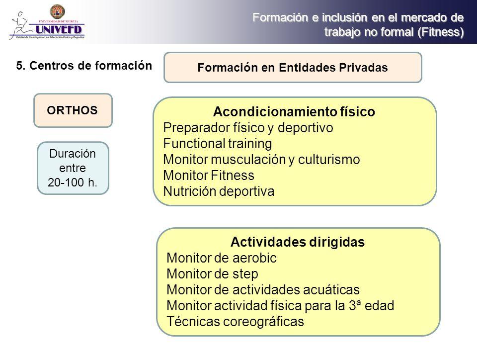 Acondicionamiento físico Actividades dirigidas