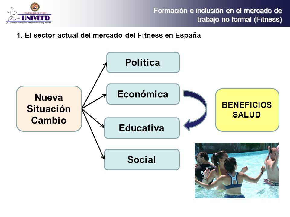 Política Económica Nueva Situación Cambio Educativa Social
