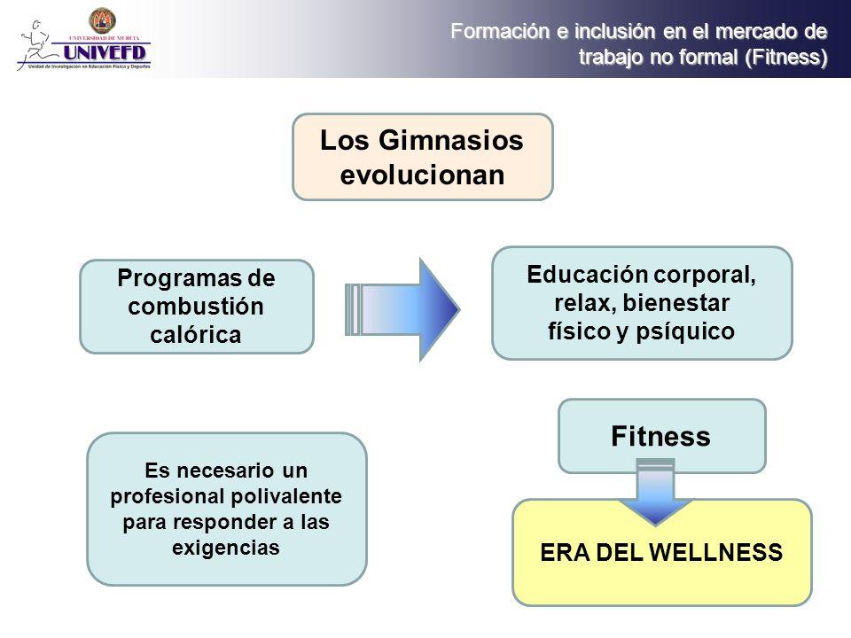 Los Gimnasios evolucionan Fitness