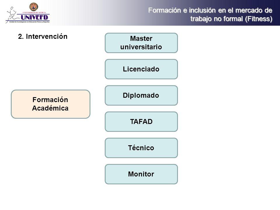 2. Intervención Master universitario. Licenciado. Diplomado. Formación Académica. TAFAD. Técnico.
