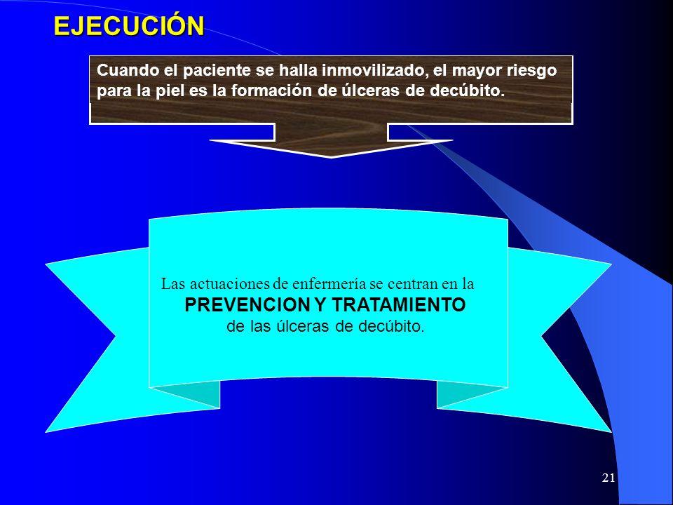 EJECUCIÓN Cuando el paciente se halla inmovilizado, el mayor riesgo para la piel es la formación de úlceras de decúbito.