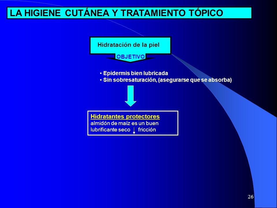 LA HIGIENE CUTÁNEA Y TRATAMIENTO TÓPICO