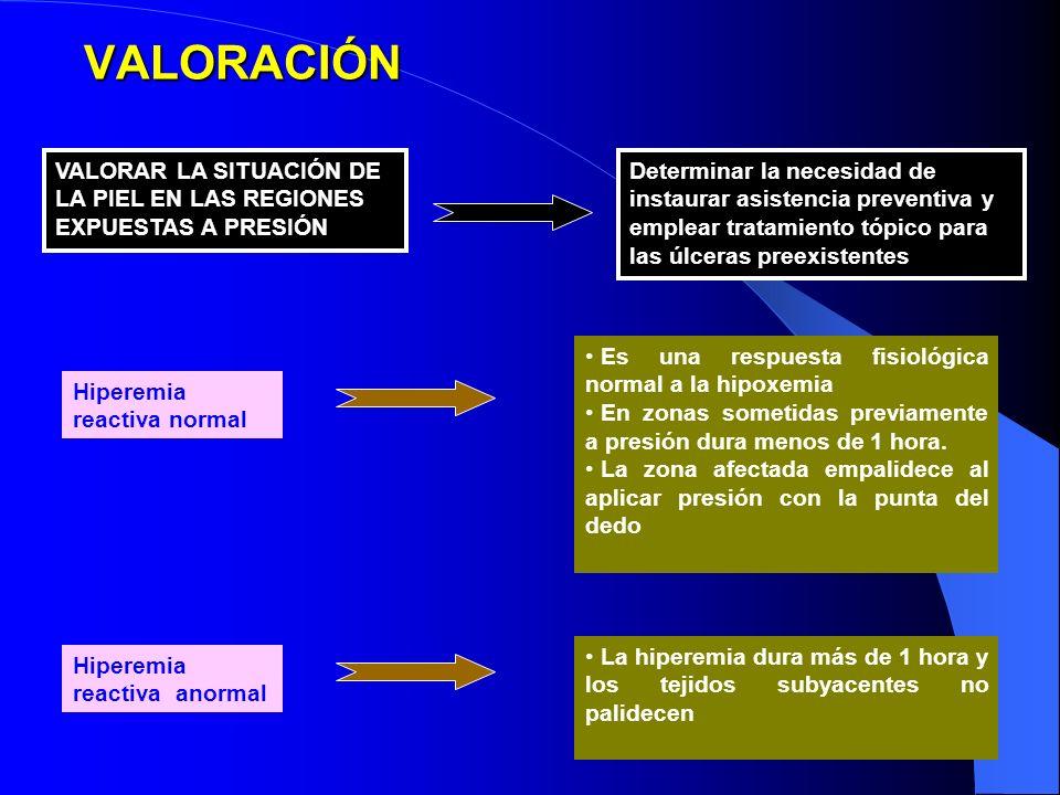 VALORACIÓN VALORAR LA SITUACIÓN DE LA PIEL EN LAS REGIONES EXPUESTAS A PRESIÓN.