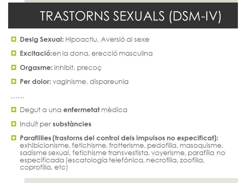 TRASTORNS SEXUALS (DSM-IV)