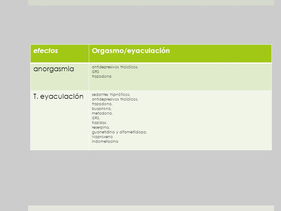 efectos Orgasmo/eyaculación anorgasmia T. eyaculación