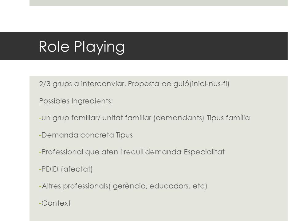 Role Playing 2/3 grups a intercanviar. Proposta de guió(inici-nus-fi)
