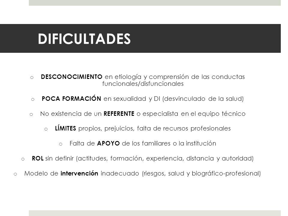 DIFICULTADES DESCONOCIMIENTO en etiología y comprensión de las conductas funcionales/disfuncionales.