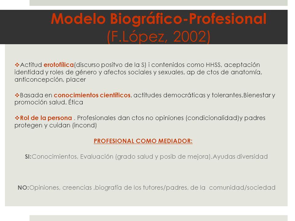 Modelo Biográfico-Profesional (F.López, 2002)