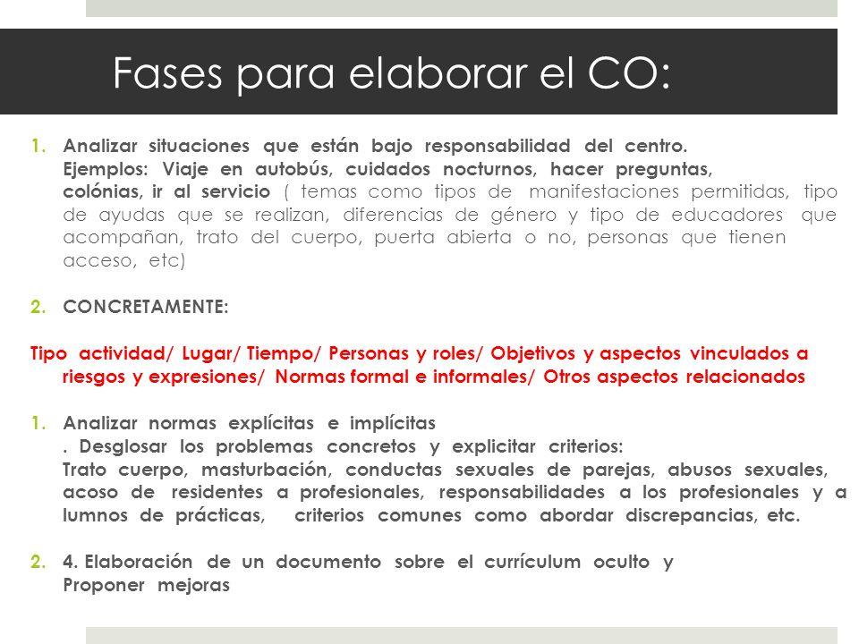 Fases para elaborar el CO: