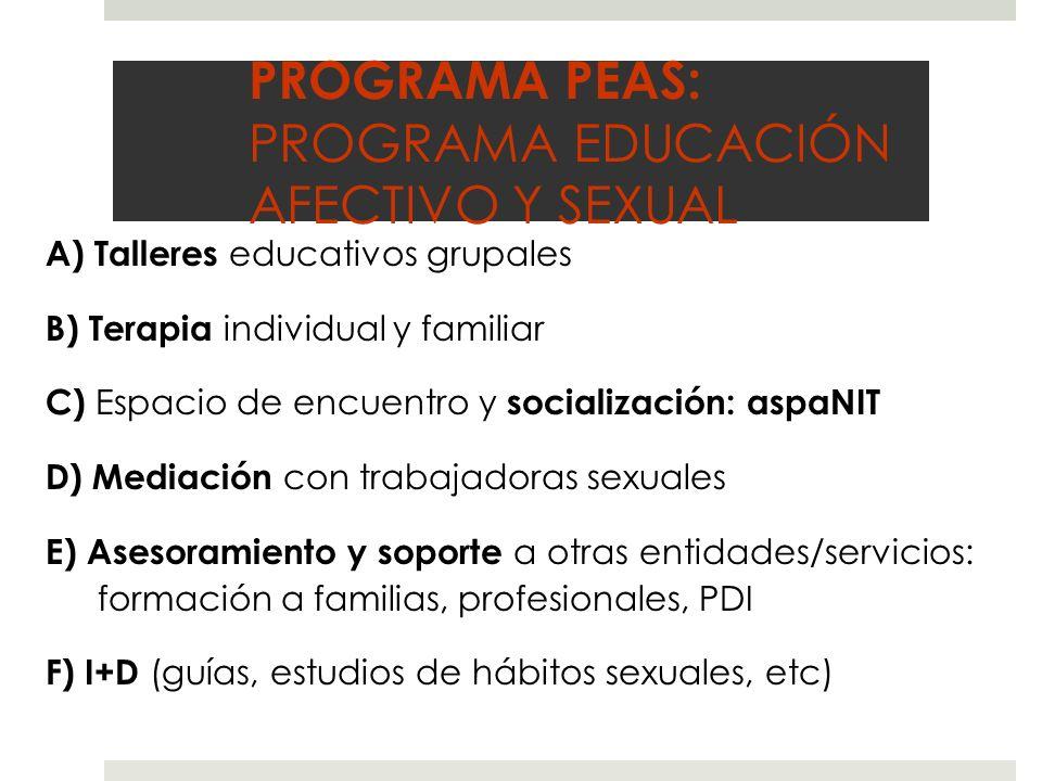 PROGRAMA PEAS: PROGRAMA EDUCACIÓN AFECTIVO Y SEXUAL