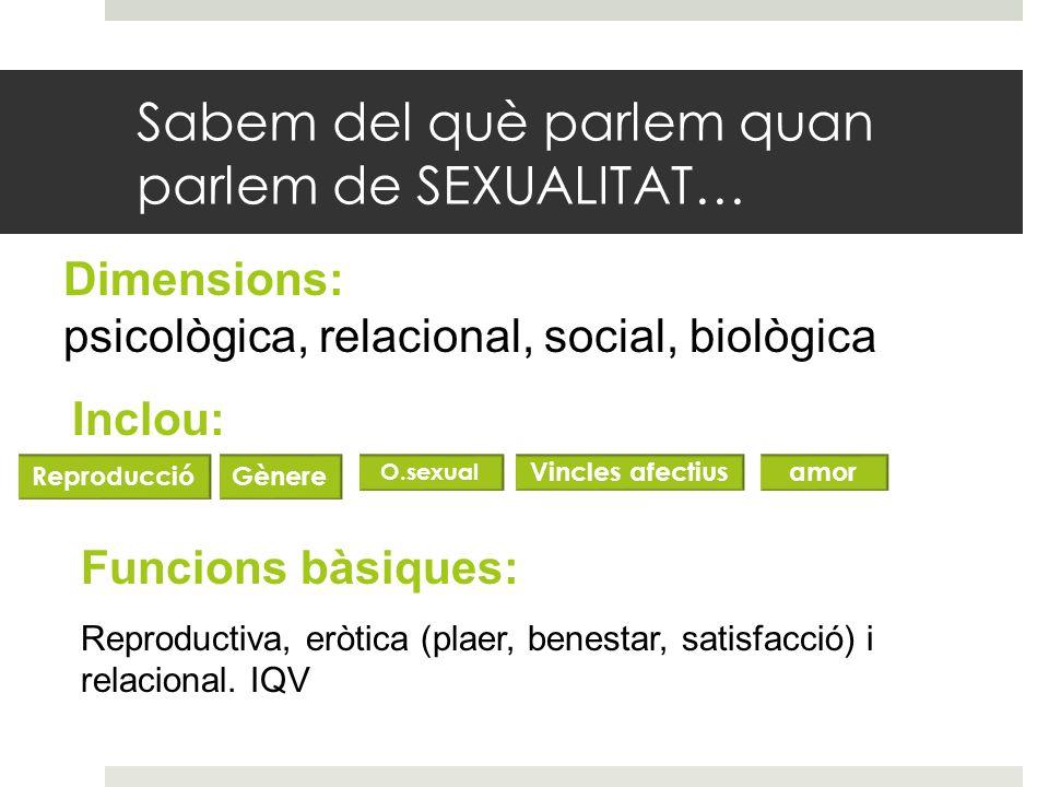 Sabem del què parlem quan parlem de SEXUALITAT…