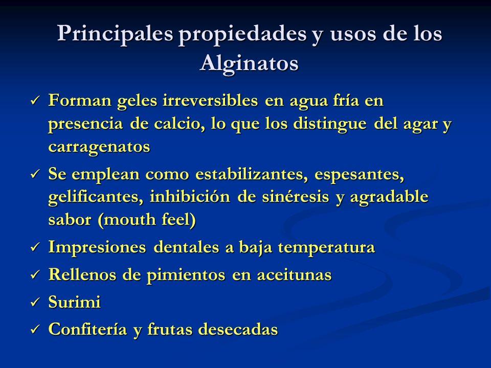 Principales propiedades y usos de los Alginatos