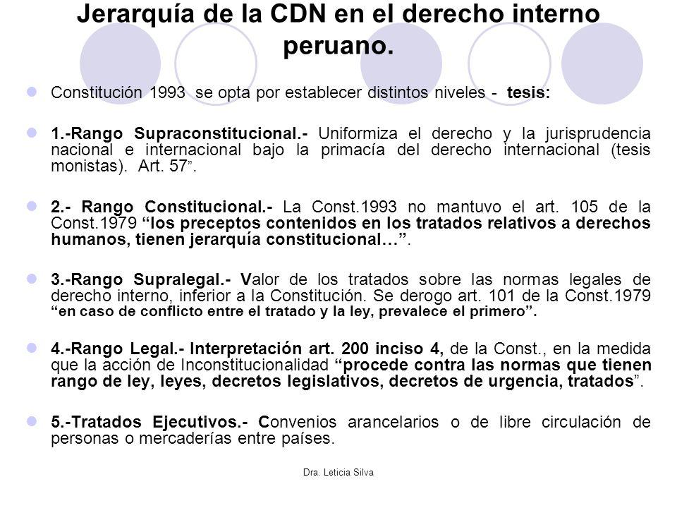 Jerarquía de la CDN en el derecho interno peruano.