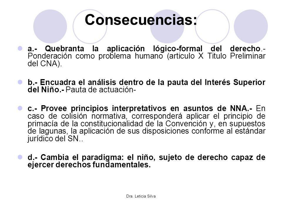 Consecuencias: a.- Quebranta la aplicación lógico-formal del derecho.- Ponderación como problema humano (articulo X Titulo Preliminar del CNA).