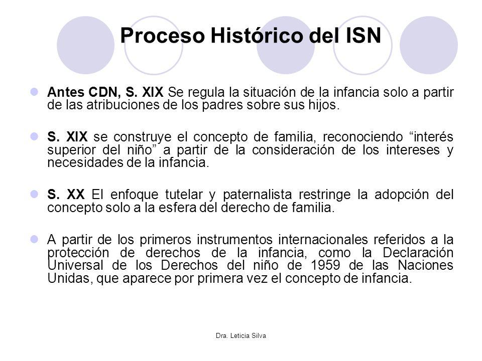 Proceso Histórico del ISN