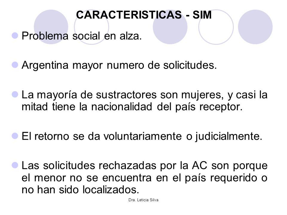 Problema social en alza. Argentina mayor numero de solicitudes.