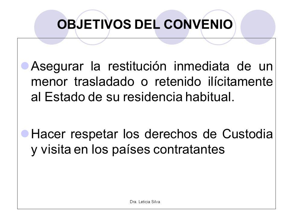 OBJETIVOS DEL CONVENIO