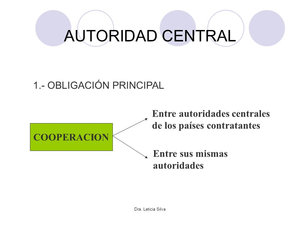 AUTORIDAD CENTRAL 1.- OBLIGACIÓN PRINCIPAL