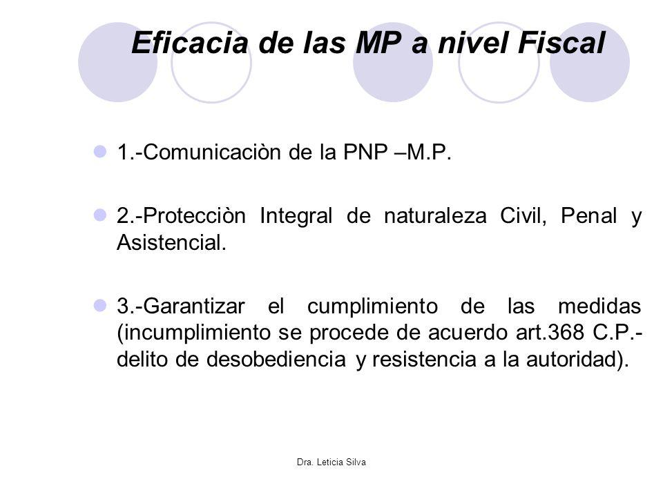Eficacia de las MP a nivel Fiscal