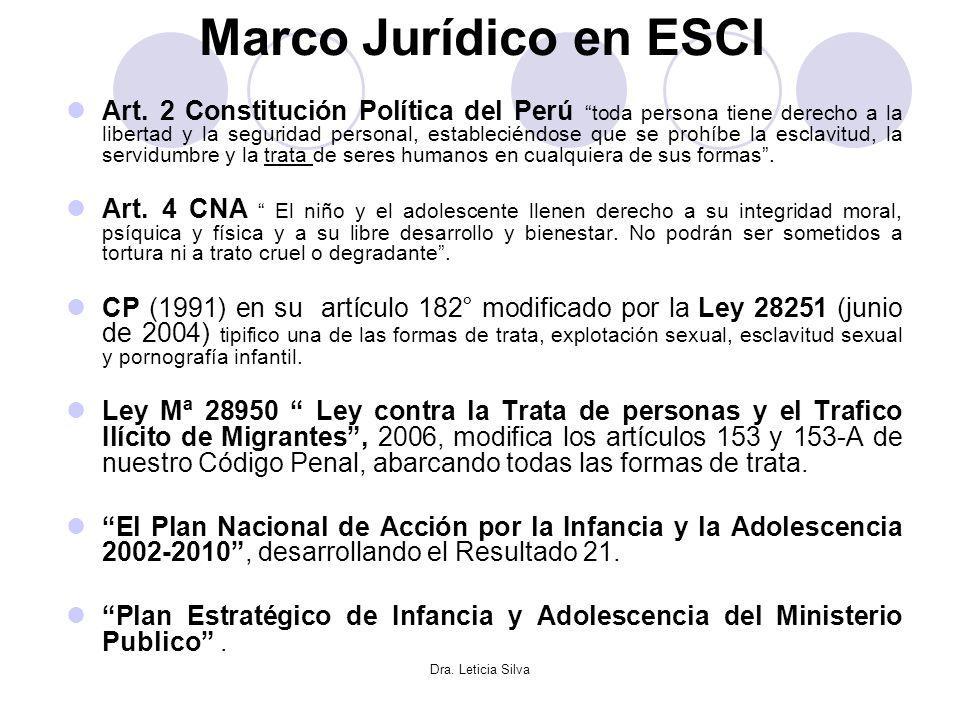 Marco Jurídico en ESCI