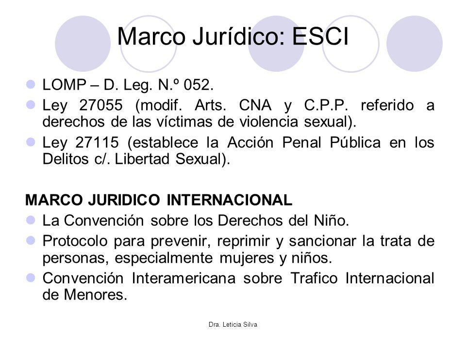 Marco Jurídico: ESCI LOMP – D. Leg. N.º 052.