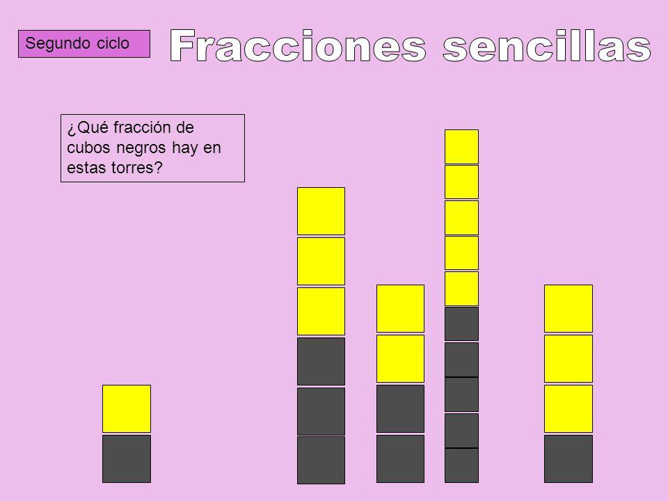 Fracciones sencillas Segundo ciclo